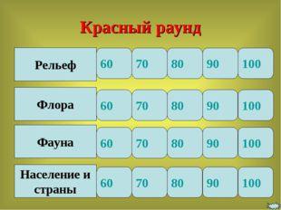 Рельеф Флора Фауна Население и страны 60 70 80 90 60 70 80 90 90 80 70 60 90