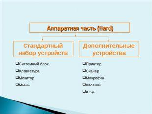 Системный блок Клавиатура Монитор Мышь Принтер Сканер Микрофон Колонки и т.д.