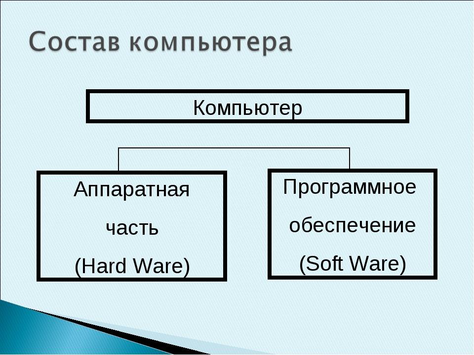 Компьютер Аппаратная часть (Hard Ware) Программное обеспечение (Soft Ware)
