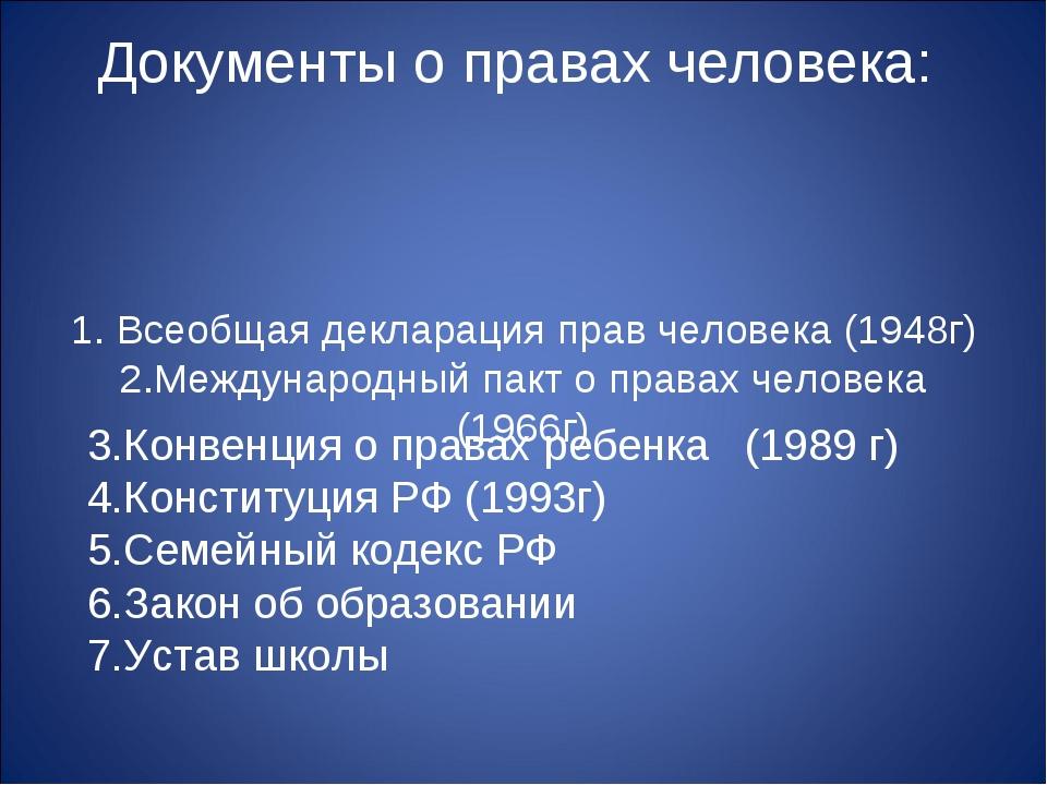 Документы о правах человека: 1. Всеобщая декларация прав человека (1948г) 2....