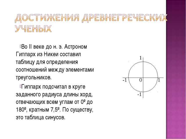 Во II веке до н. э. Астроном Гиппарх из Никеи составил таблицу для определени...