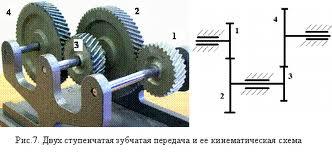 C:\Documents and Settings\learn3-18\Рабочий стол\Урок конспект Сила\Виды передач\3.jpg