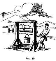 C:\Documents and Settings\learn3-18\Рабочий стол\Урок конспект Сила\Простые механизмы\22.jpg