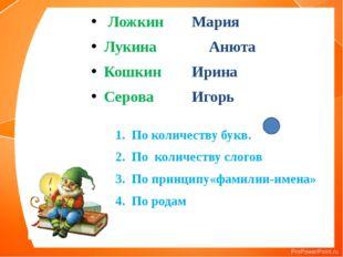 Ложкин Мария Лукина Анюта Кошкин Ирина Серова Игорь 1. По количеству б