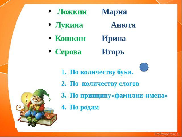 Ложкин Мария Лукина Анюта Кошкин Ирина Серова Игорь 1. По количеству б...
