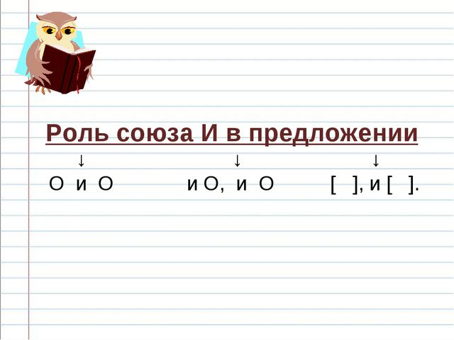 Роль союза И в предложении ↓ ↓ ↓ O и O и O, и O [ ], и [ ].