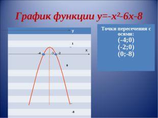 График функции у=-х²-6х-8 у  1  -4 -3