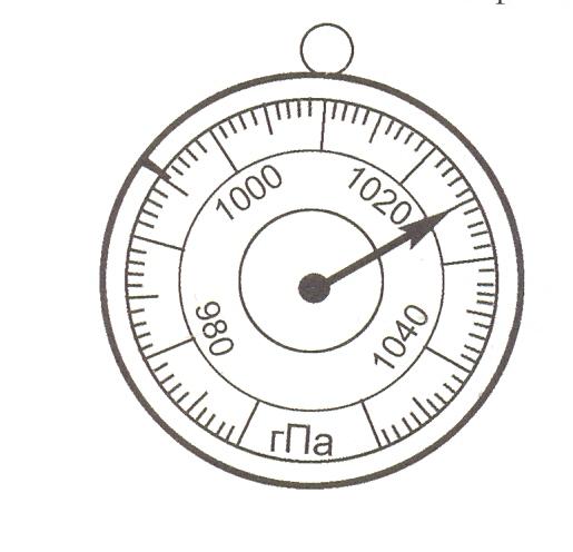 Каковы показания барометра изображённого на рисунке
