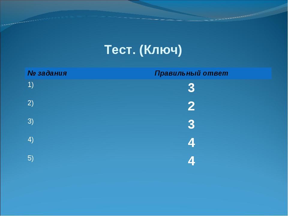 Тест. (Ключ) № заданияПравильный ответ 1)3 2)2 3)3 4)4 5)4