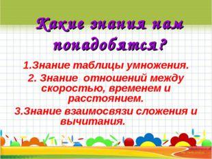 Какие знания нам понадобятся? 1.Знание таблицы умножения. 2. Знание отношений