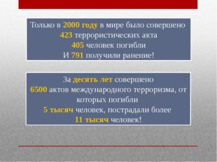 Только в 2000 году в мире было совершено 423 террористических акта 405 челове