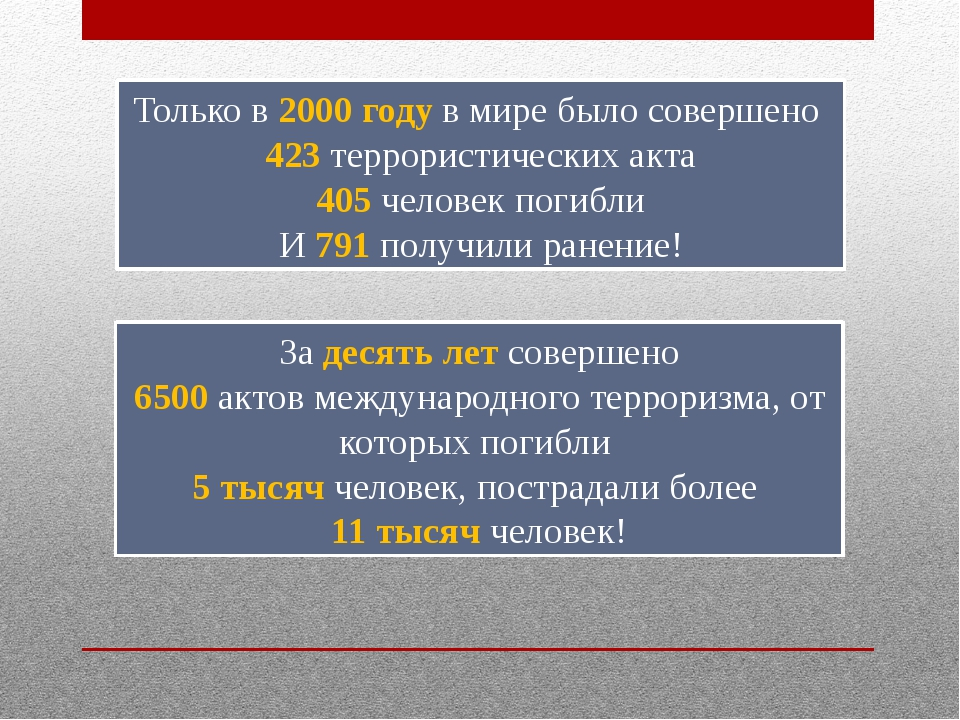 Только в 2000 году в мире было совершено 423 террористических акта 405 челове...