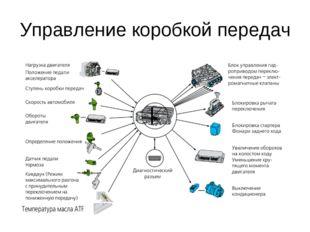 Управление коробкой передач