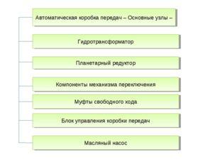 Автоматическая коробка передач – Основные узлы – Планетарный редуктор Гидротр