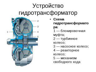 Устройство гидротрансформатор Схема гидротрансформатора: 1 — блокировочная му