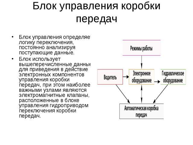 Блок управления коробки передач Блок управления определяет логику переключени...