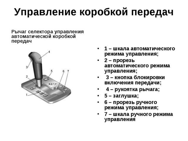 Управление коробкой передач Рычаг селектора управления автоматической коробко...