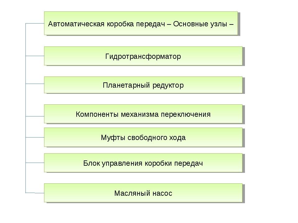 Автоматическая коробка передач – Основные узлы – Планетарный редуктор Гидротр...