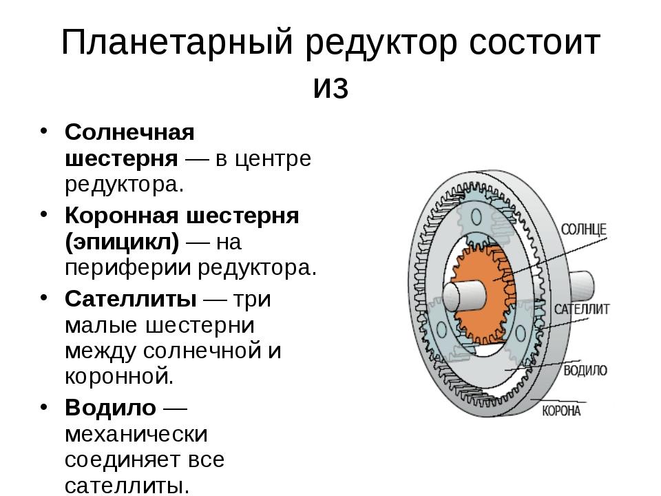 Планетарный редуктор состоит из Солнечная шестерня— в центре редуктора. Коро...