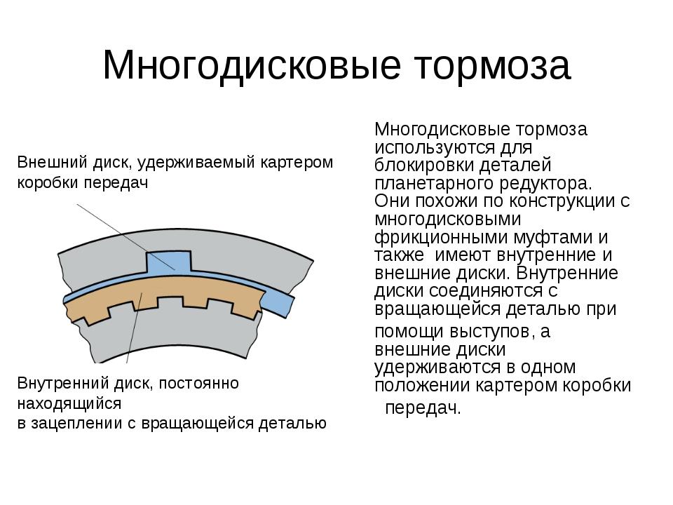 Многодисковые тормоза Многодисковые тормоза используются для блокировки детал...