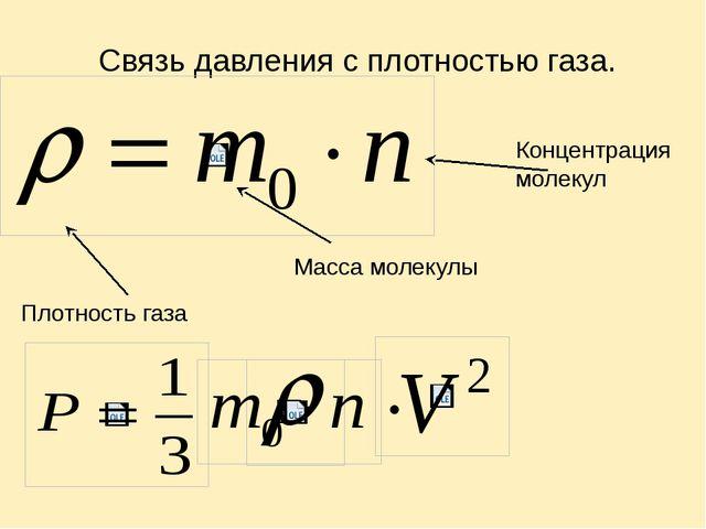 Связь давления с плотностью газа. Плотность газа Концентрация молекул Масса м...
