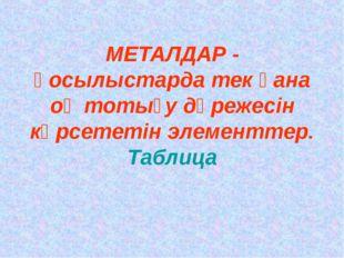 МЕТАЛДАР - қосылыстарда тек қана оң тотығу дәрежесін көрсететін элементтер. Т