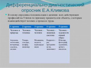 Дифференциально-диагностический опросник Е.А.Климова В основу опросника полож