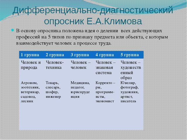 Дифференциально-диагностический опросник Е.А.Климова В основу опросника полож...