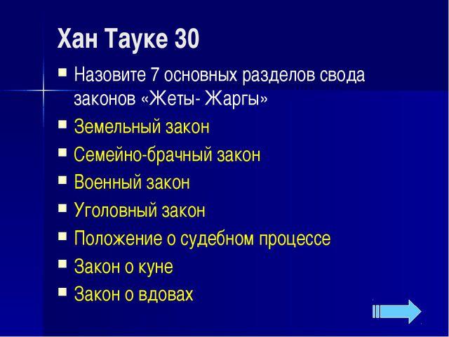 Казахстанцы в боях за Берлин 80 Закончив войну с фашистской Германией казахст...