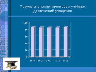 Результаты мониторинговых учебных достижений учащихся
