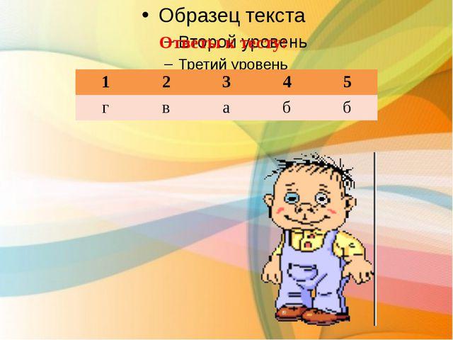 Ответы к тесту: 1 2 3 4 5 г в а б б