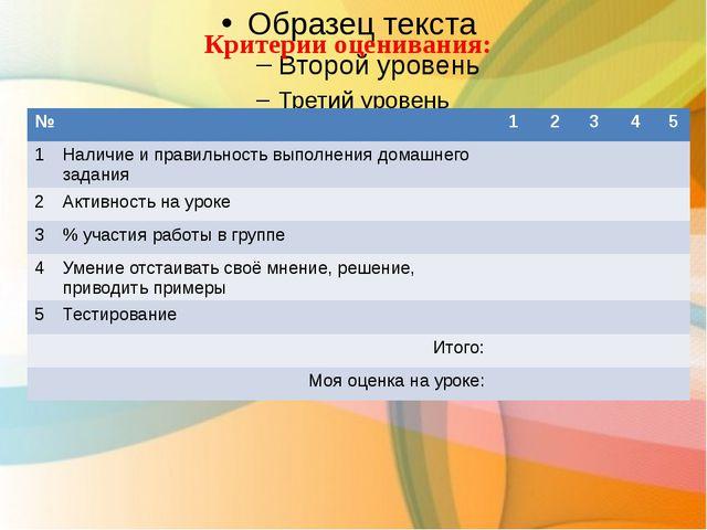 Критерии оценивания: № 1 2 3 4 5 1 Наличие и правильность выполнения домашне...