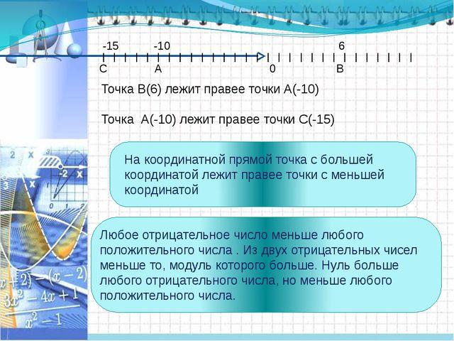                                                           C A 0 B -15 -10 6 Т...