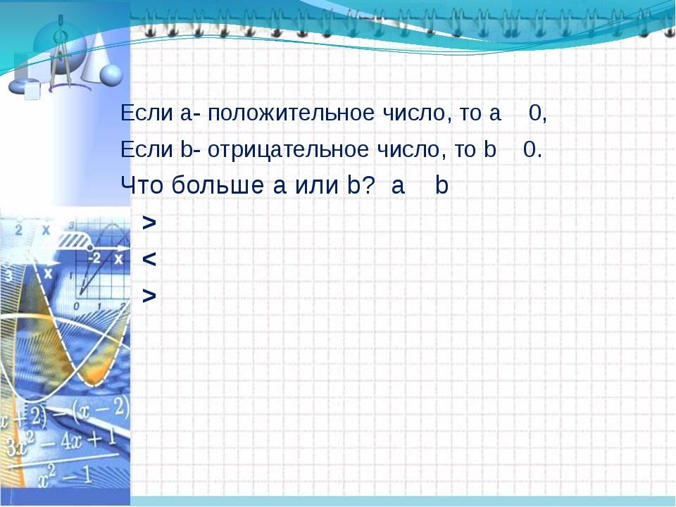 Если а- положительное число, то а 0, Если b- отрицательное число, то b 0. Чт...