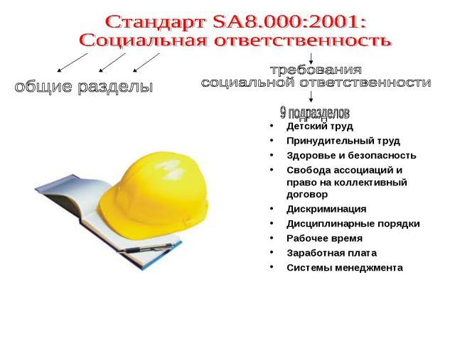 Детский труд Принудительный труд Здоровье и безопасность Свобода ассоциаций и...