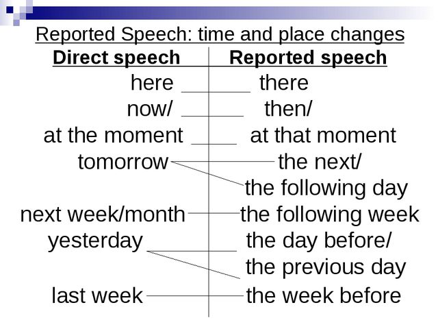 Reported Speech: time and place changes Direct speech Reported speech here th...