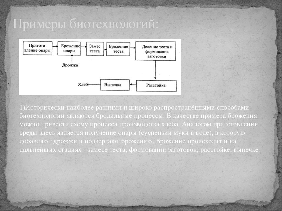 Примеры биотехнологий: 1)Исторически наиболее ранними и широко распространённ...