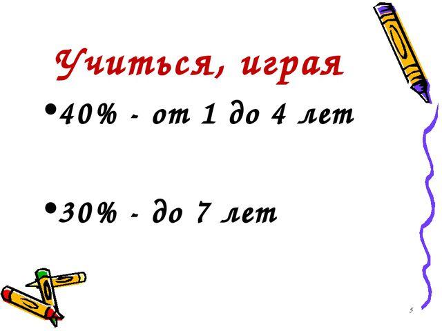 Учиться, играя 40% - от 1 до 4 лет 30% - до 7 лет *