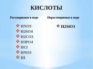 КИСЛОТЫ HNO3 H2SO4 H2CO3 H3PO4 HCl HNO3 HI Растворимые в воде Нерастворимые в