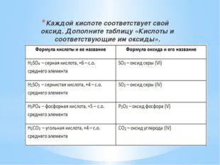 Каждой кислоте соответствует свой оксид. Дополните таблицу «Кислоты и соотве