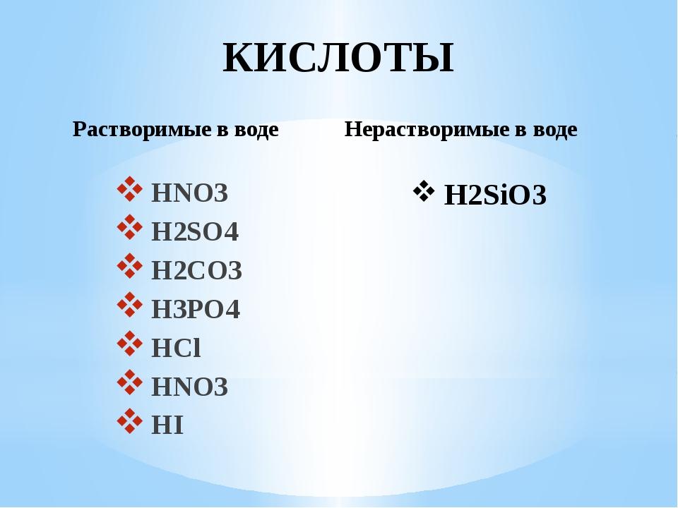 КИСЛОТЫ HNO3 H2SO4 H2CO3 H3PO4 HCl HNO3 HI Растворимые в воде Нерастворимые в...