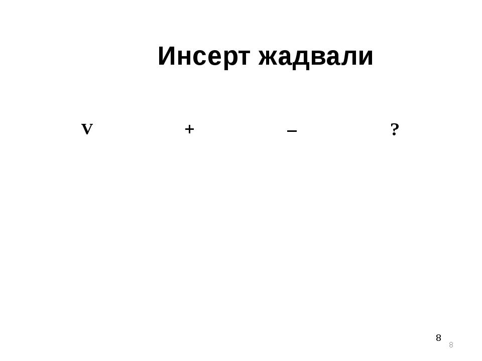 * * Инсерт жадвали V+–?