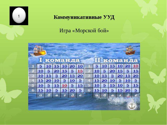 Коммуникативные УУД Игра «Морской бой» 1