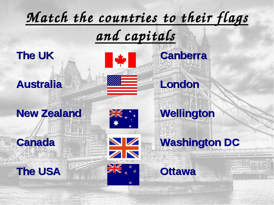 Match the countries to their flags and capitals The UK Australia New Zealand...