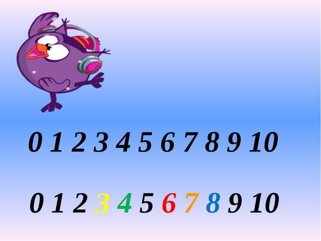 0 1 2 3 4 5 6 7 8 9 10 0 1 2 3 4 5 6 7 8 9 10