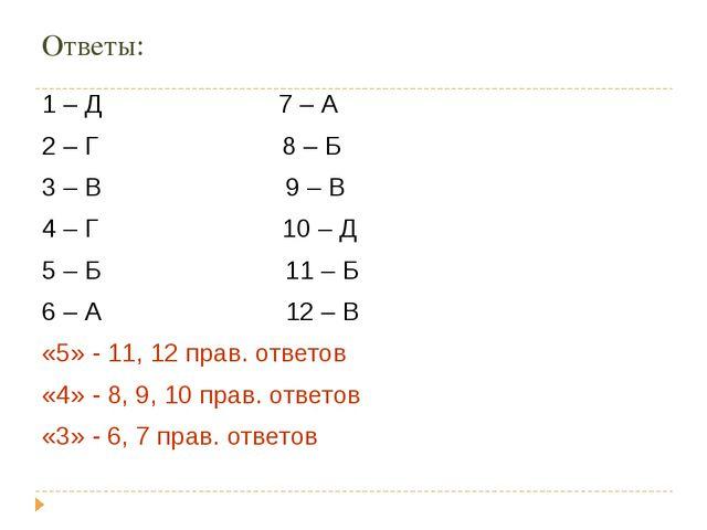 Ответы: 1 – Д 7 – А 2 – Г 8 – Б 3 – В 9 – В 4 – Г 10 – Д 5 – Б 11 – Б 6 – А 1...