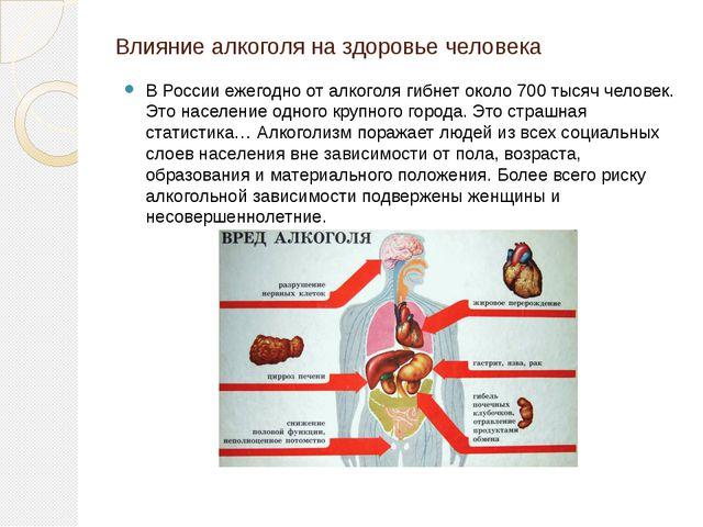 Влияние алкоголя на здоровье человека В России ежегодно от алкоголя гибнет ок...