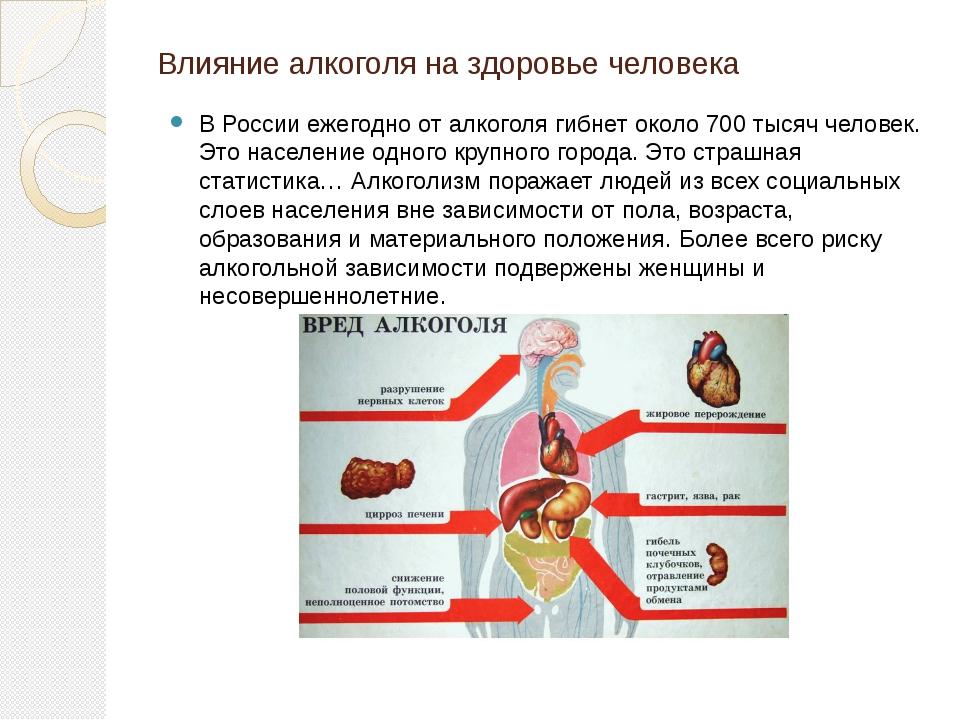 Алкоголь и здоровье человека