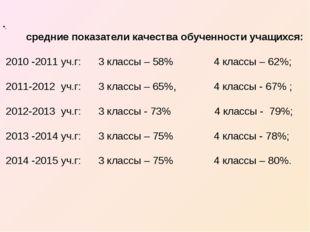 . средние показатели качества обученности учащихся: 2010 -2011 уч.г: 3 классы