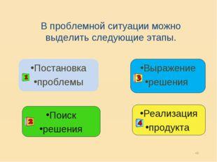 * В проблемной ситуации можно выделить следующие этапы. Постановка проблемы П